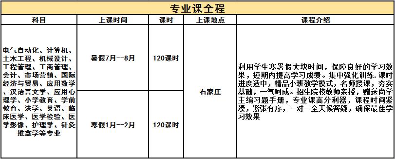 专业课全程班.png